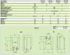 Dražice BTO 5 UP elektrický beztlakový ohřívač vody nad odběrné místo