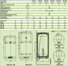 Dražice OKCE 50 elektrický ohřívač vody svislý