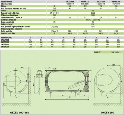 Dražice OKCEV 160 ohřívač vody vodorovný
