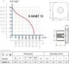 Cata X-MART 15T koupelnový ventilátor axiální s časovačem, 25W, potrubí 150mm, nerez 01061000