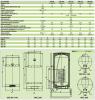 Dražice OKC 200 kombinovaný ohřívač vody svislý