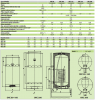 Dražice OKC 80 kombinovaný ohřívač vody svislý