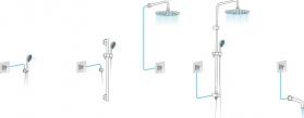 Alpi LONDON podomítková sprchová termostatická baterie, 1 výstup, chrom LO89161