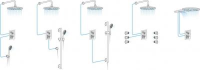 Sapho RHAPSODY podomítková sprchová baterie, 2 výstupy, kulatá destička, chrom 5585X