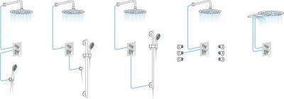Sapho VANITY podomítková sprchová baterie, 2 výstupy, chrom/chrom mat 77853