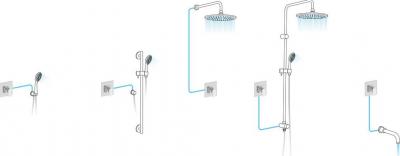 Sapho VANITY podomítková sprchová baterie, 1 výstup, chrom/chrom mat 77053