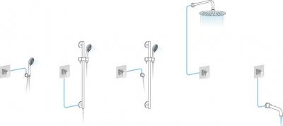 Sapho SPY podomítková sprchová baterie, 1 výstup, chrom PY41