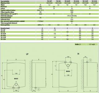 Dražice TO 15 UP elektrický tlakový ohřívač vody nad odběrné místo