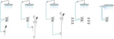 Sapho LUKA podomítková sprchová baterie, 2 výstupy, otočný přepínač, chrom LK43