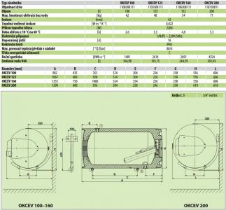 Dražice OKCEV 100 ohřívač vody vodorovný