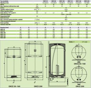Dražice OKCE 200 elektrický ohřívač vody svislý