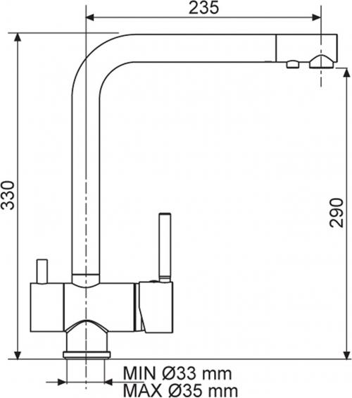 Sinks MIX 3 FILTER lesklá AVMI3FCL