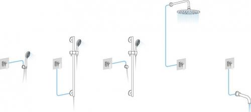 Sapho SPY podomítková sprchová baterie, 1 výstup, bílá mat PY41/14