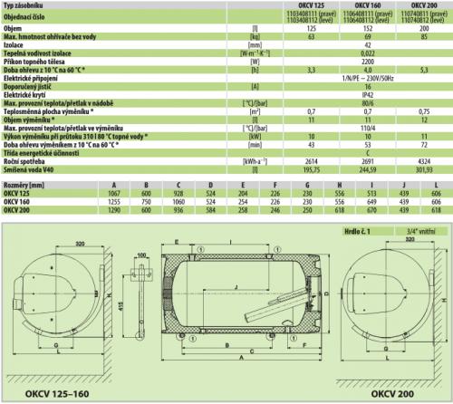 Dražice OKCV 125 ohřívač vody vodorovný