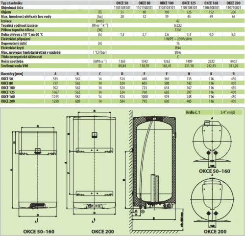 Dražice OKCE 125 elektrický ohřívač vody svislý